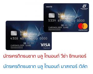 บัตรเครดิตธนชาต
